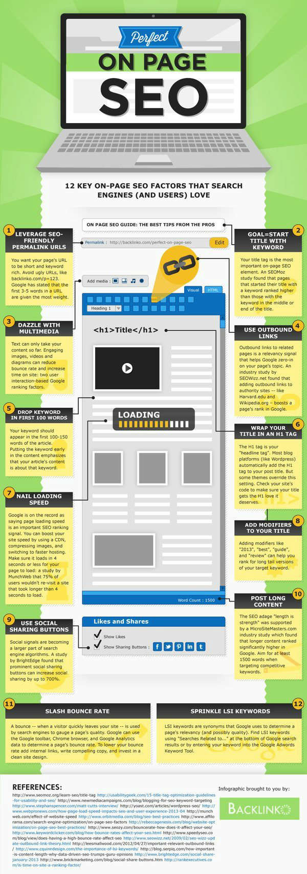 On-Page SEO: The Only Checklist You'll Ever Need [Infographic]
