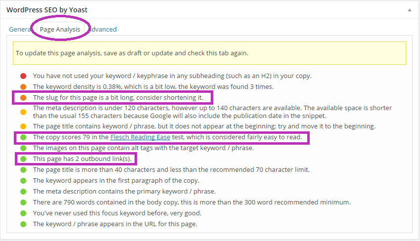 Getting the Most Out of Yoast–an SEO Tutorial